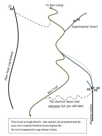 Incline Map